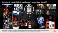 Unilever + Axe Stage Pass - Mirum Shopper